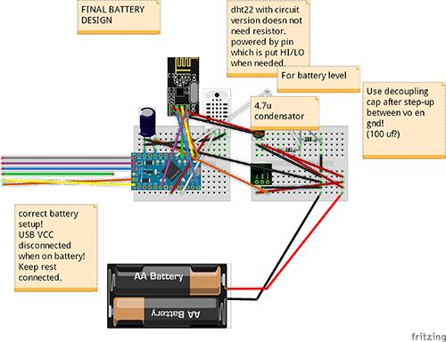 My default battery node